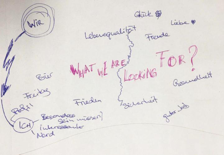 Workshop1. Notizen zu «Was ist mir wichtig»